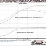 AMS Performance Alpha 12 GT-R